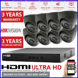 8CH CCTV Hikvision Turbo HD DVR & 1080P 2.4MP NightVision HD Camera Security Kit