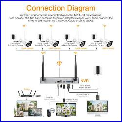 8CH NVR Security System Kit Wireless WIFI CCTV 1080P 4x1080P IP Camera +1TB HDD